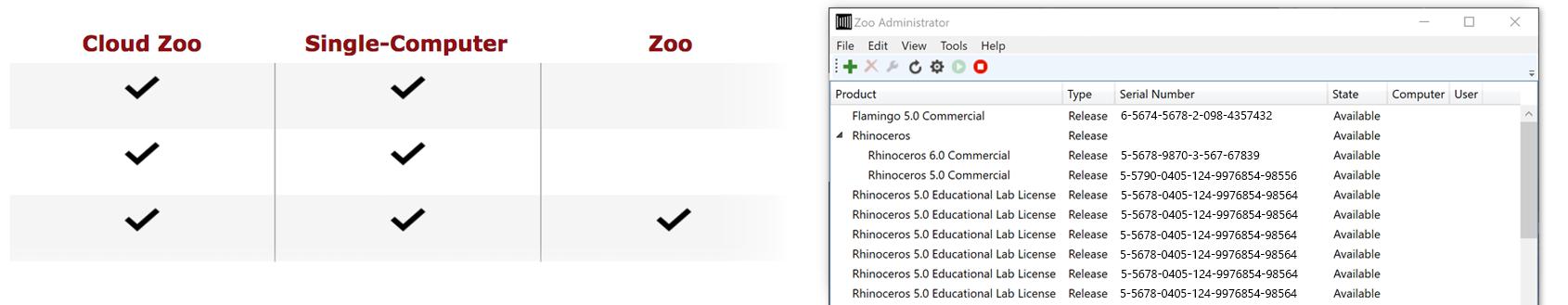 Rhino for Mac Licensing